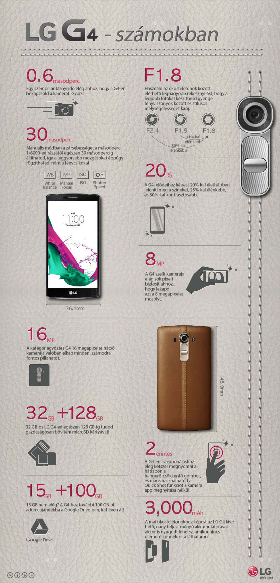 LG-G4-Infographic_global